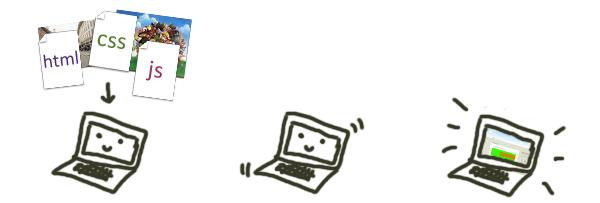 89f60dd29f86 Najrýchlejší úvod do vytvárania web stránok « brm - webdev a awesome